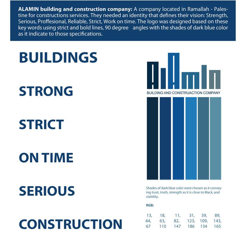 Building and Construction Company, Logo, Branding