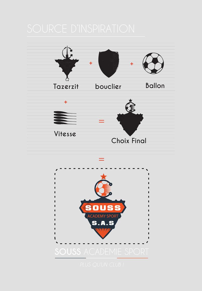 """تصميم أكاديمية """"سوس"""" لكرة القدم SOUSS ACADEMIE SPORT (S.A.S)"""