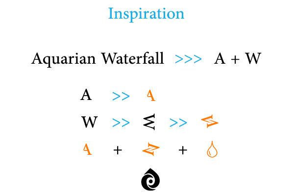 Aquarian Waterfall Logo