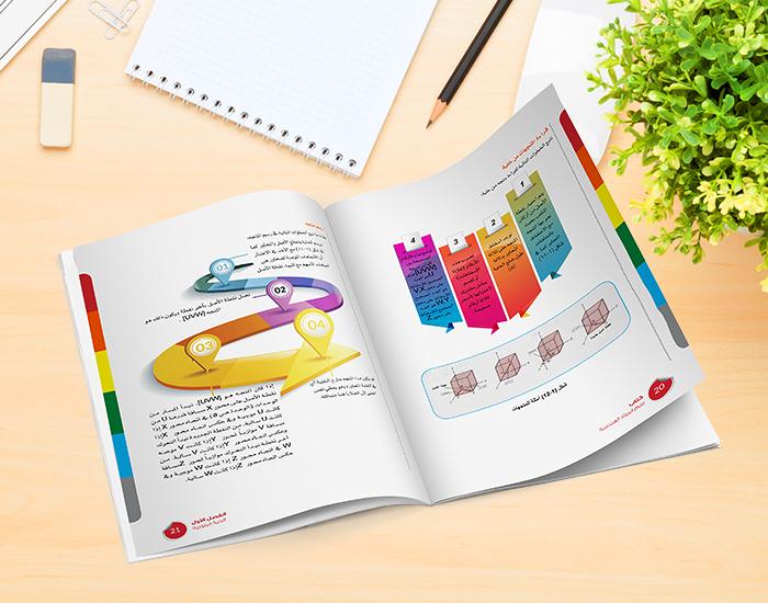 تصميم كتاب على برنامج الاندزاين