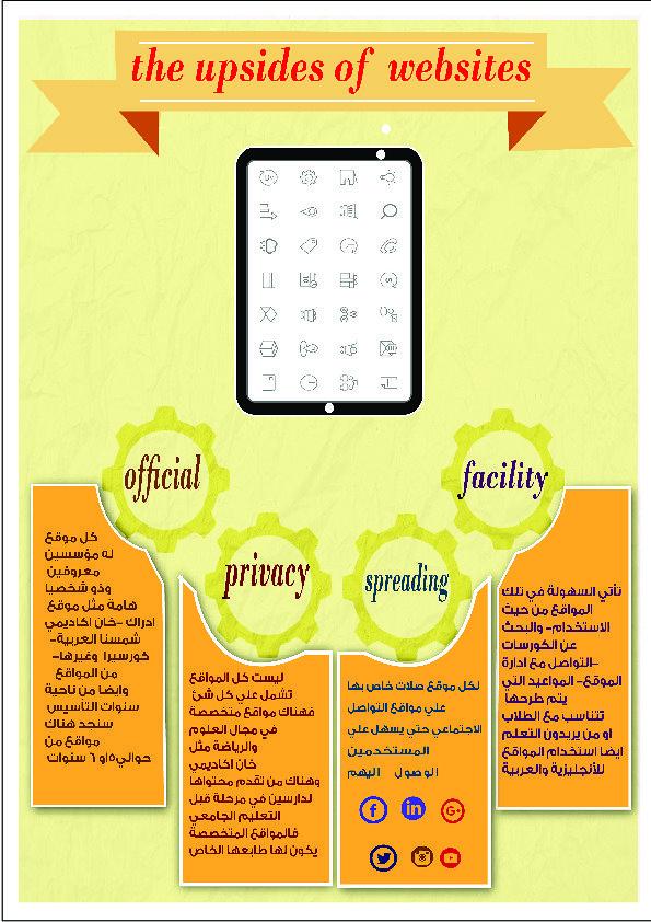online courses magazine
