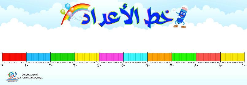 خط الأعداد من تصميم Asmaa Mash Asmaakarime22