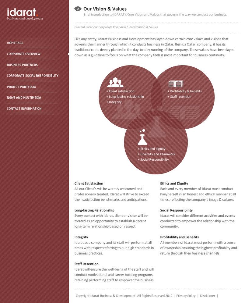Idarat Business & Development