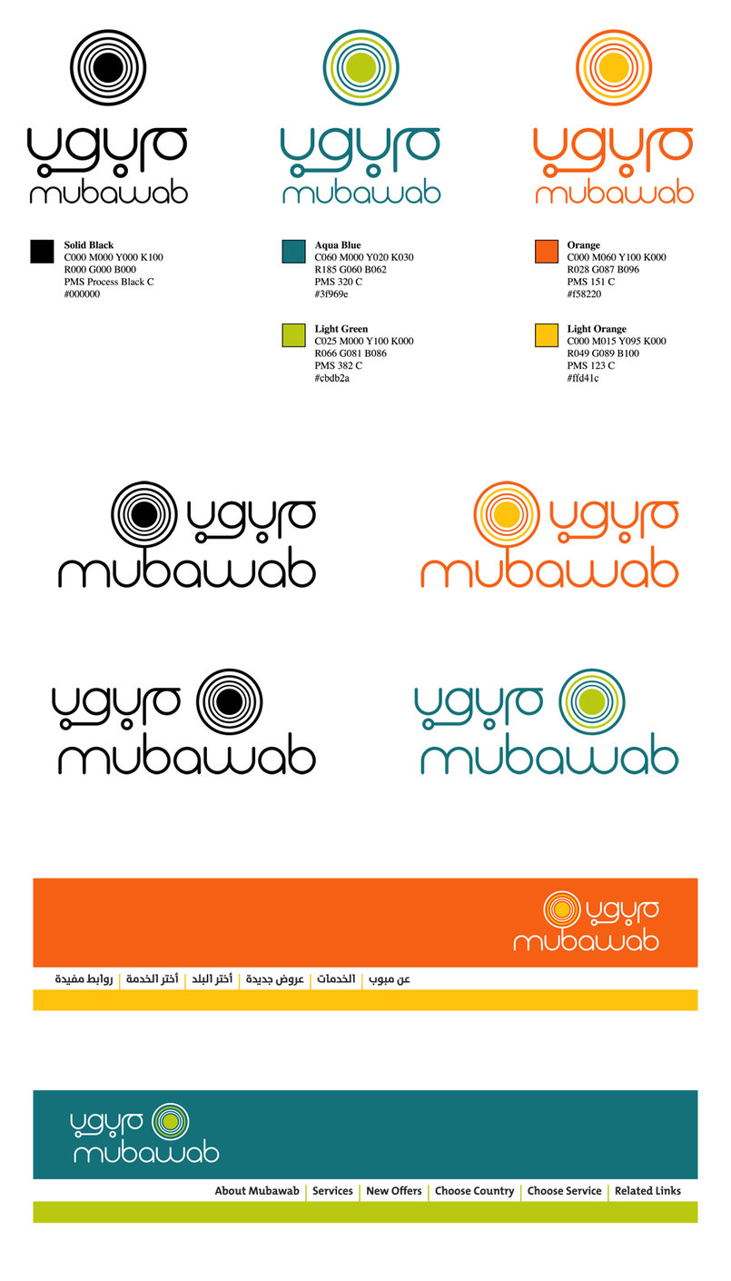 'Mubawab' website