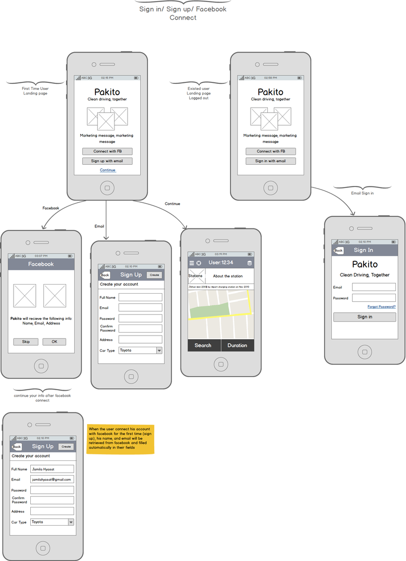 Mobile Wireframes