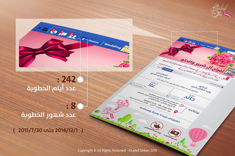 أسرار البطاقة دلالات الأرقام على البطاقة