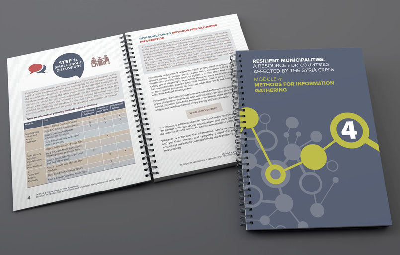 USAID – Resilient Municipalities Toolkits