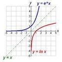 Maths Abou Alou