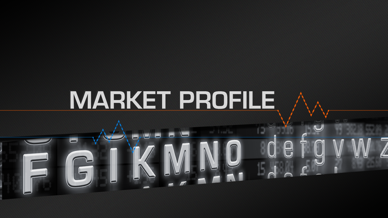 ShadowTrader Uncovered - Market Profile