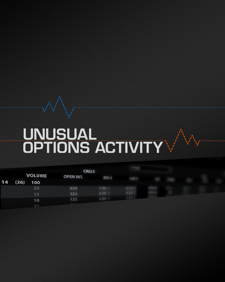 ShadowTrader Uncovered - Unusual Options Activity