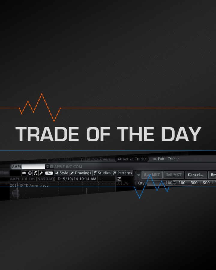 ShadowTrader Uncovered - Trade of The Day