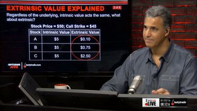 Extrinsic value options trading