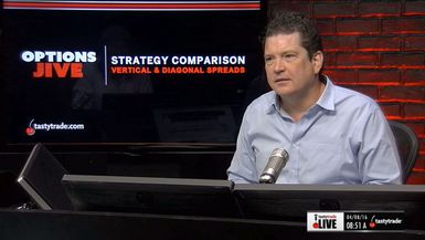 Best option strategy tastyworks tastytrade