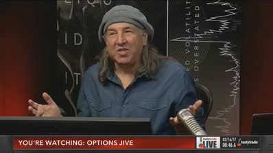 Advanced options strategies 9 hrs