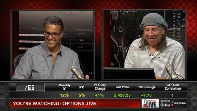 Vix options last trading day