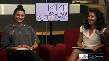 Mike And His White Board: Defined Risk | Short Put Spread