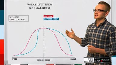 Mike whiteboard trading volatility options