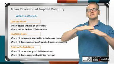 Options strategy medium implied volatility