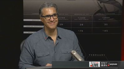 Vertical Spread | Learn About Vertical Spread Options | tastytrade