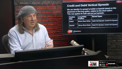 Credit and Debit Vertical Spreads