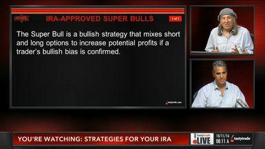 Ira trading strategies