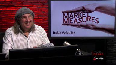 Market Measures: Index Volatility