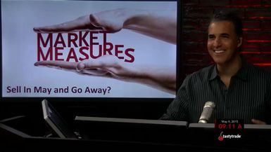 Market Measures: Sell in May and Go Away