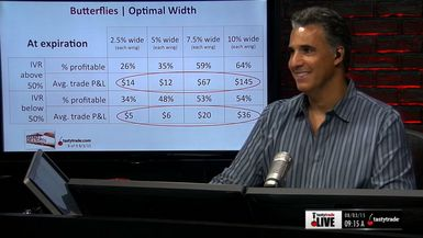 Market Measures: Butterflies | Optimal Width
