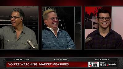 Implied Volatility Is Important For Trading Options | tastytrade | a