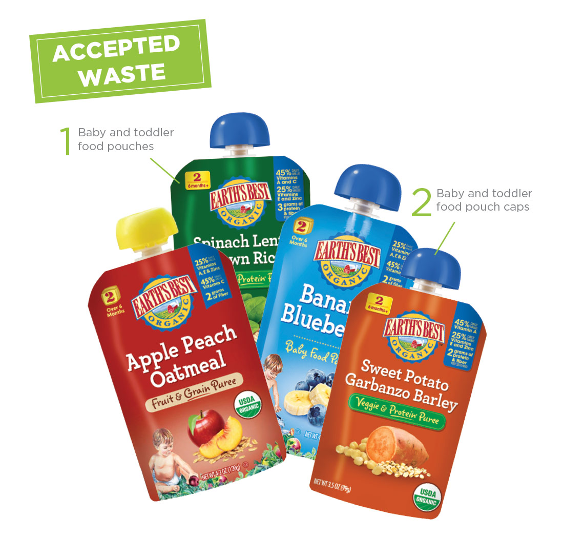 Best Squeeze Pouch Baby Food
