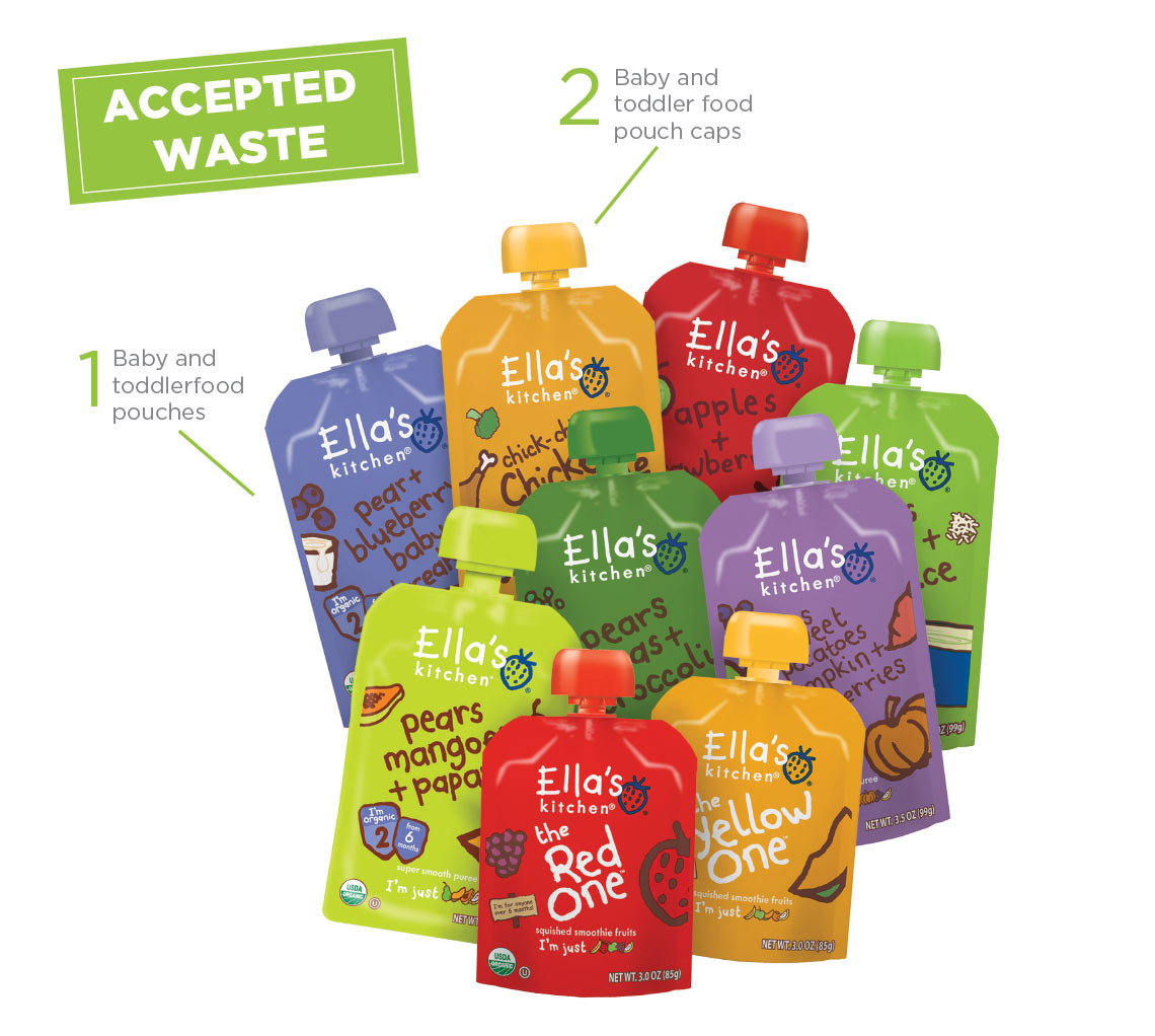 Baby Food Pouch Recycling Program Accepted Waste
