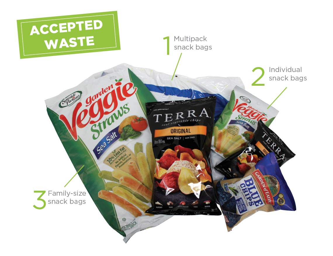 Snack Bag Recycling Program Accepted Waste