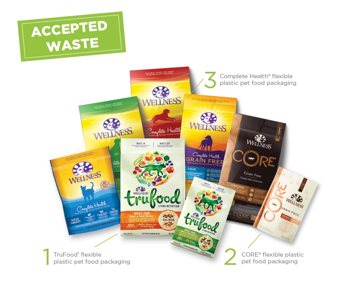 Wellness Pet Food Recycling Program accepted waste