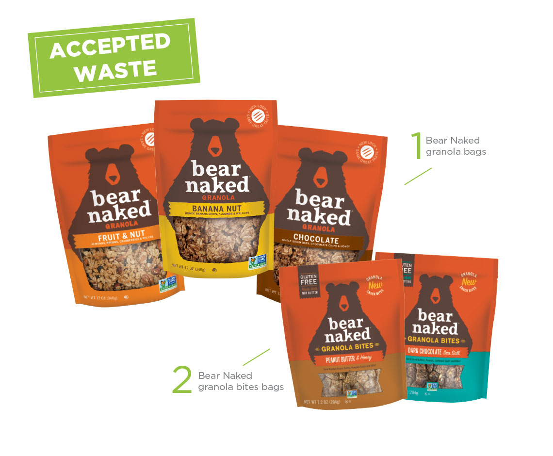 Bear Naked Recycling Program Accepted Waste