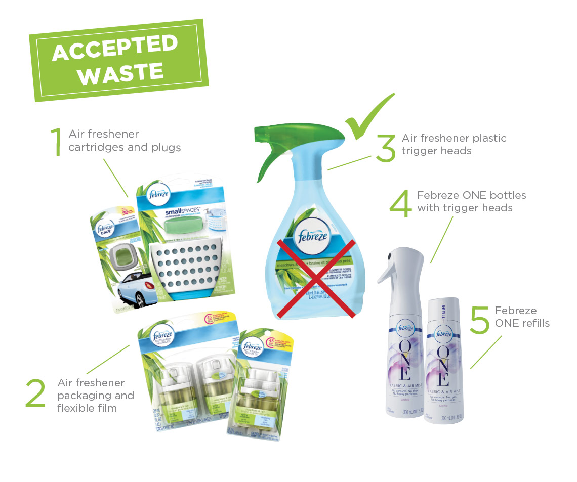 what we can do for recycle Find ways of recycling different materials many materials can be recycled, such as paper, plastic, metal and glass other items such as furniture, electronic.