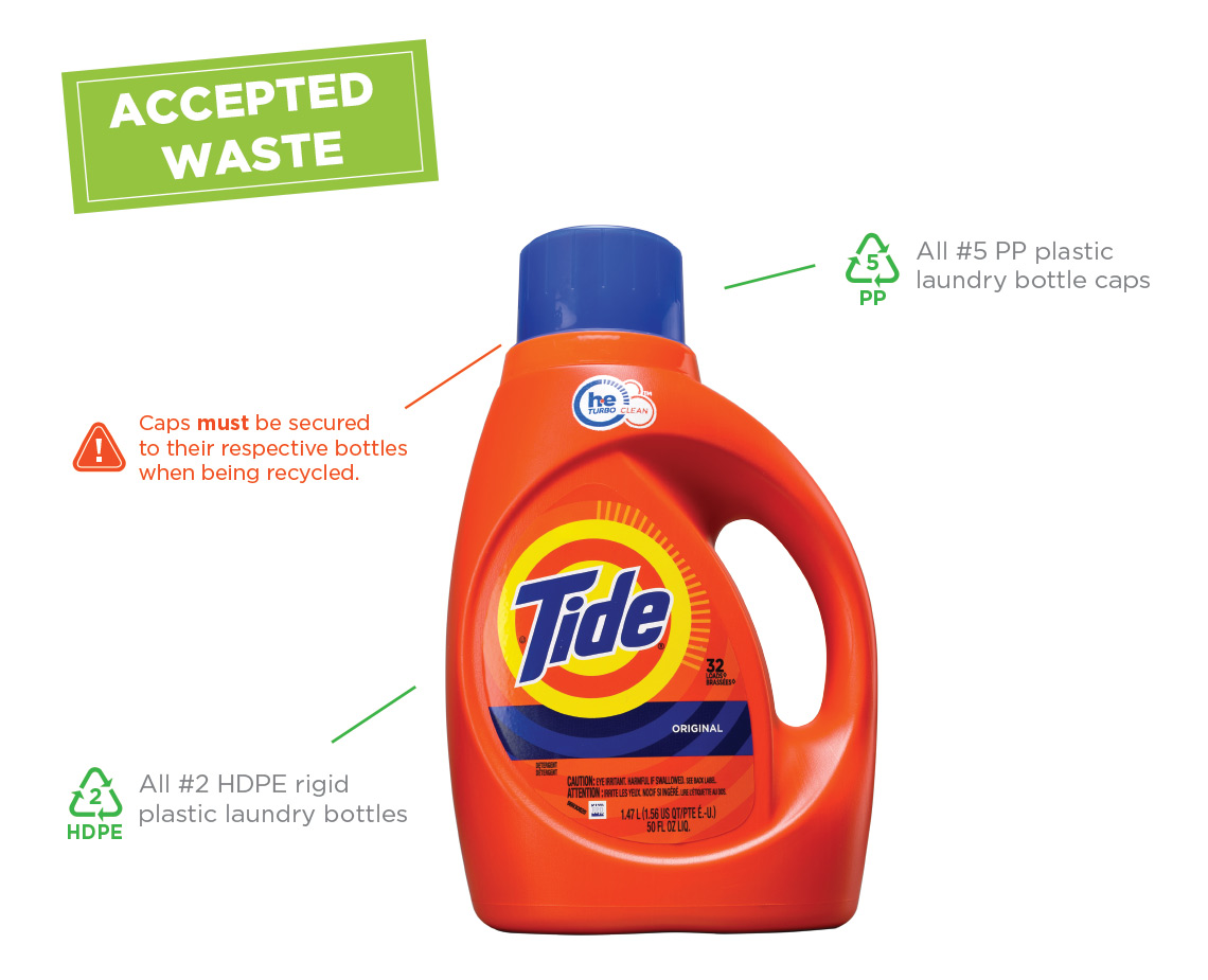 Tide laundry bottle recycling program terracycle - Can you recycle bottle caps ...