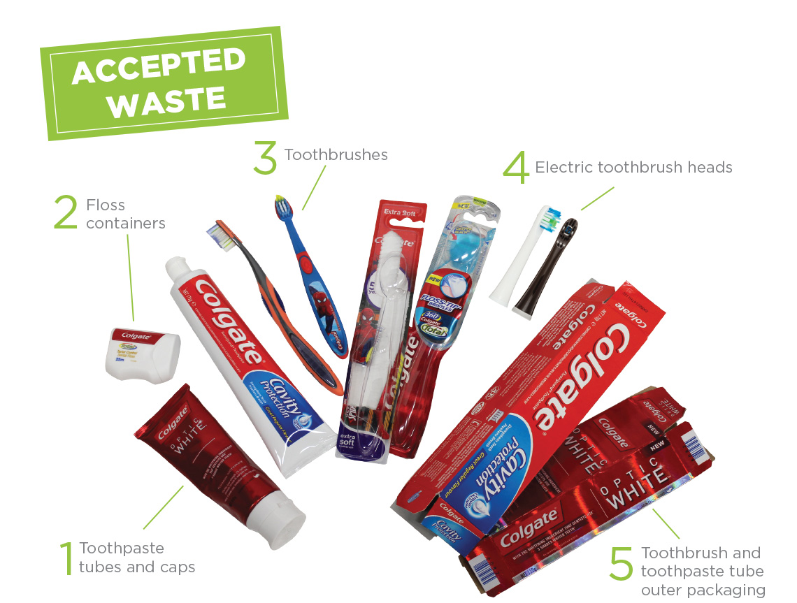 Image result for terracycle oral care recycling program