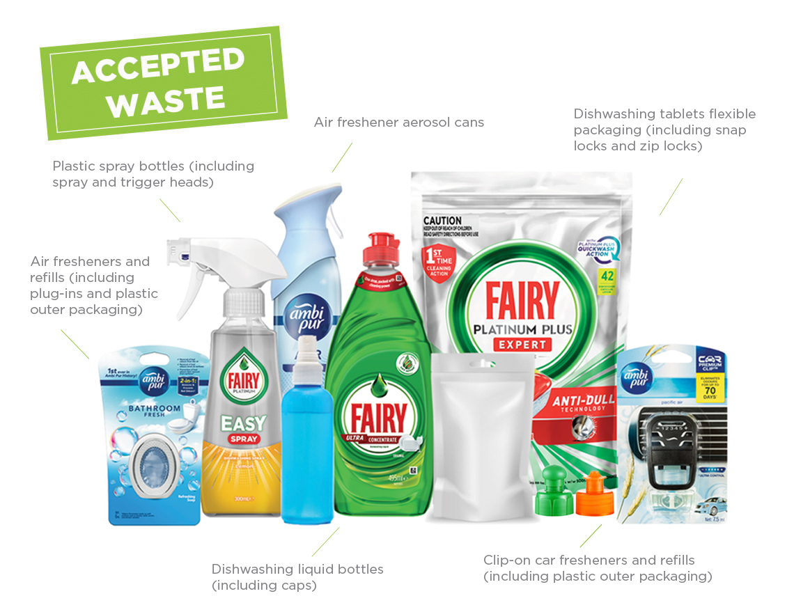 Dish and Air Care Recycling Program · TerraCycle