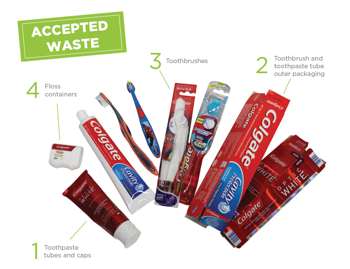 Terracycle We Recycle The Following Electronics And Much More Please Note Electronic Toothbrushes Toothbrush Parts Are Not Recyclable Through This Program