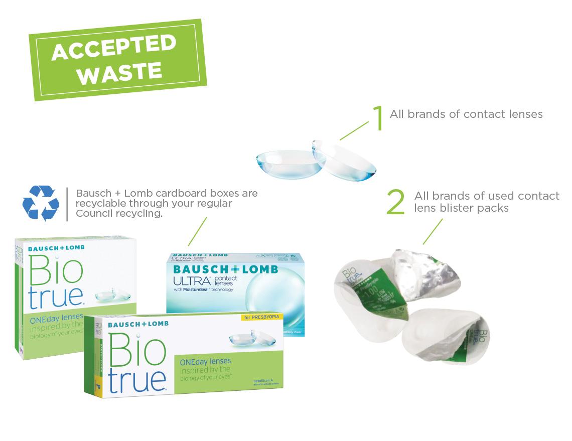 Bausch + Lomb Recycling Programme - FAQ · TerraCycle