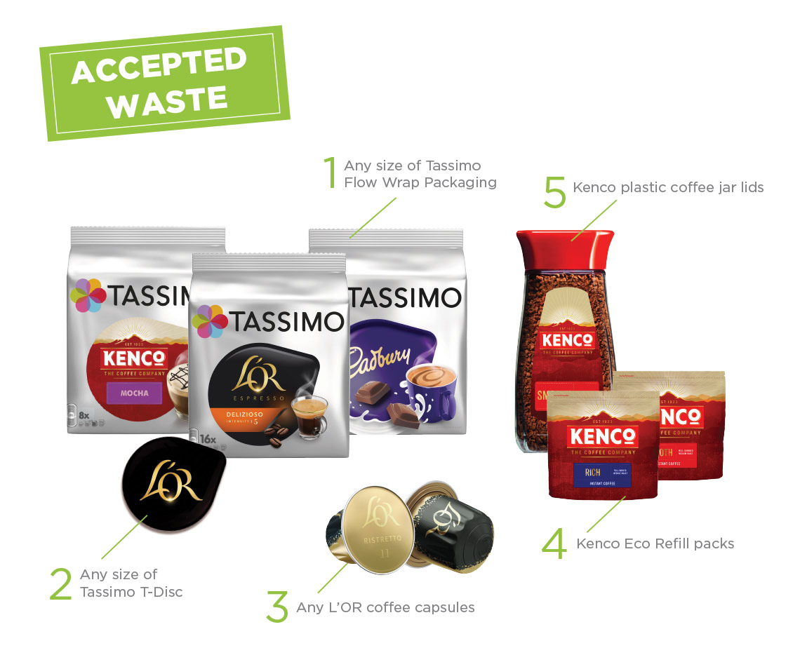 The Tassimo Lor Recycling Programme Terracycle Uk