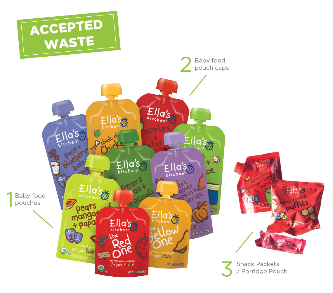 Can You Recycle Baby Food Pouches