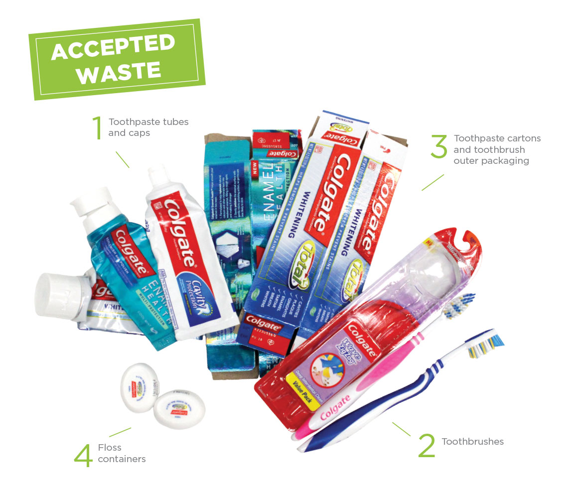Colgate® Oral Care Recycle Program Accepted Waste