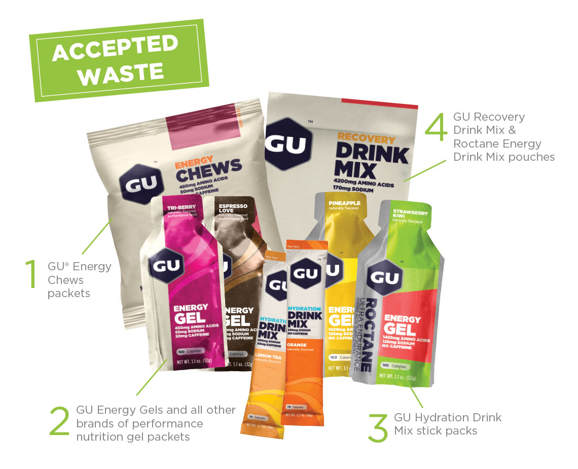 Performance Nutrition Recycling Program sponsored by GU Energy Labs accepted waste: