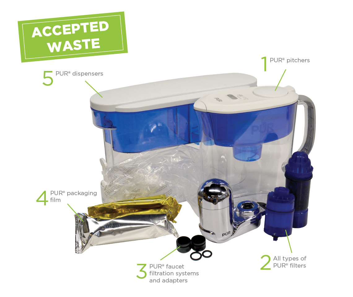 PUR Recycling Program Accepted Waste