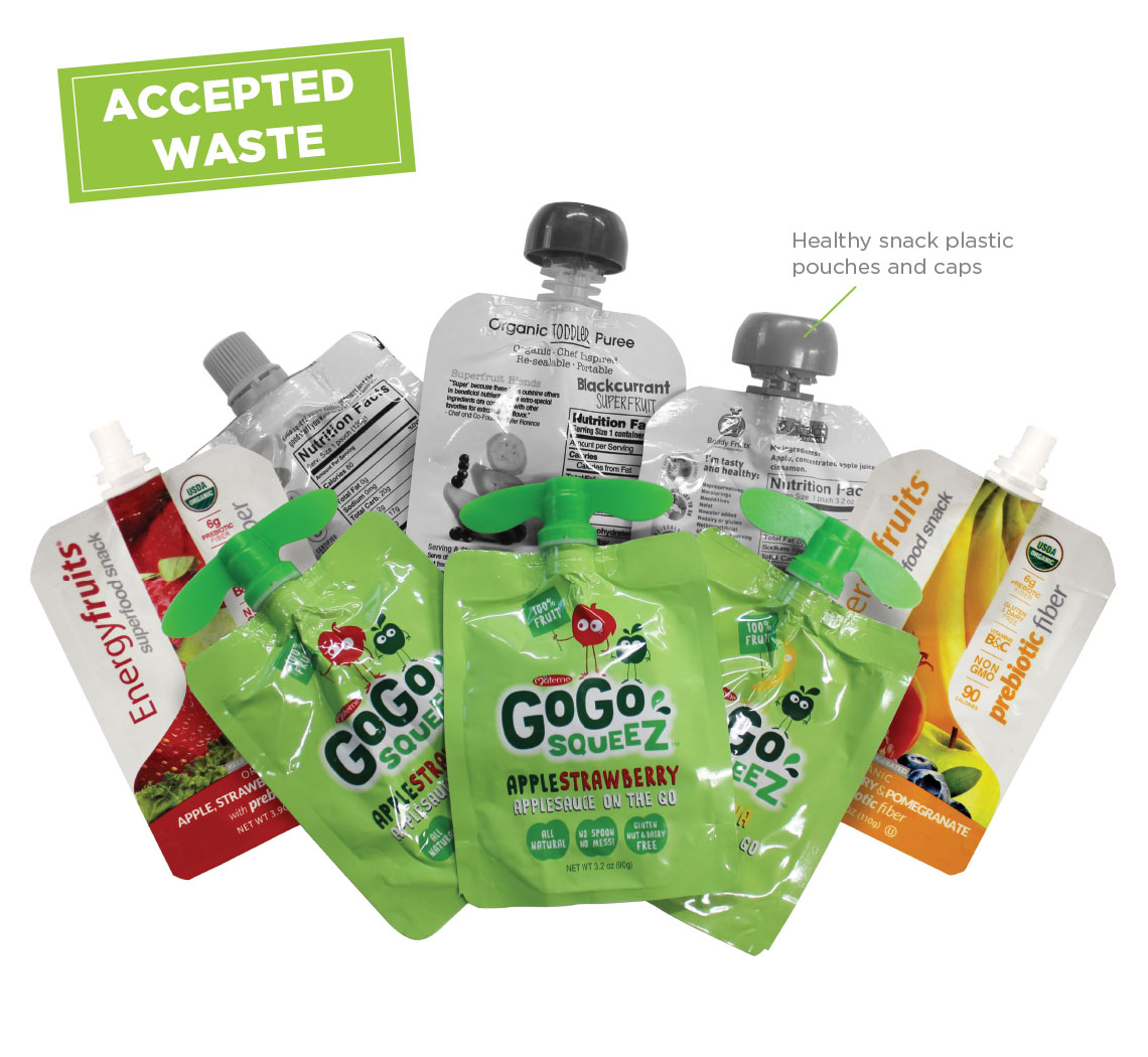 GoGo squeeZ™ Recycling Program Accepted Waste