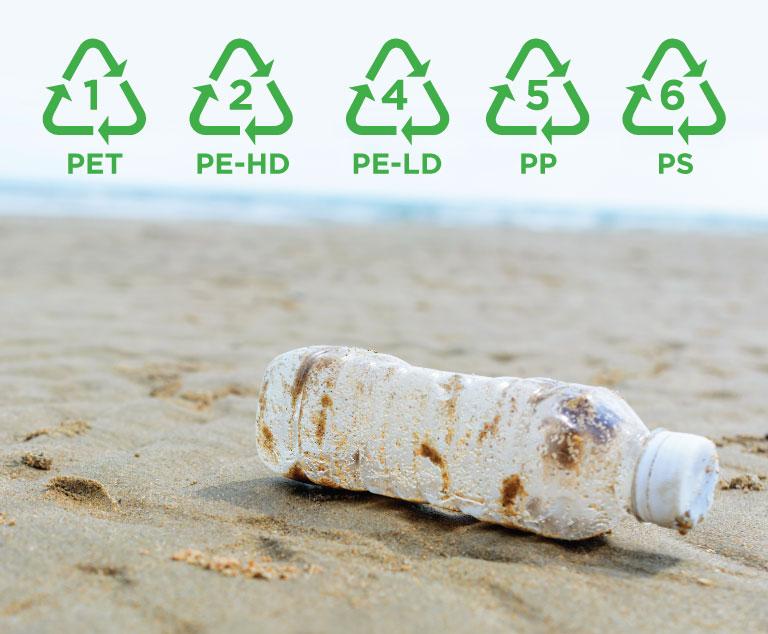 Thumbnail for Programa de reciclaje de plásticos en playa