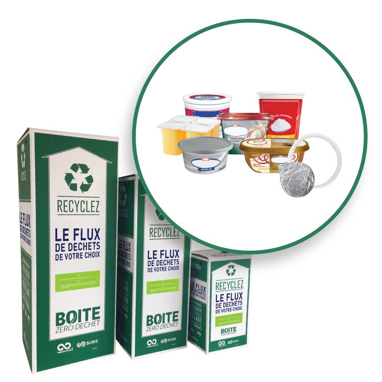 Thumbnail for - Emballages de produits laitiers