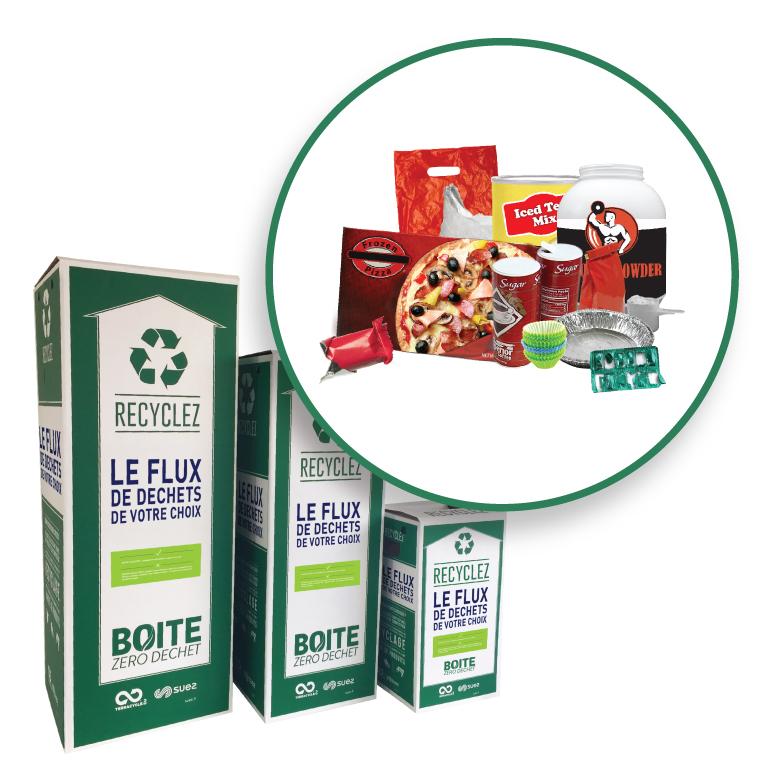 Thumbnail for - Emballages en plastique