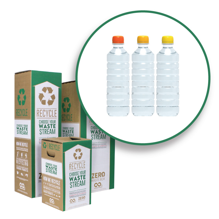 Thumbnail for Plastic Bottles